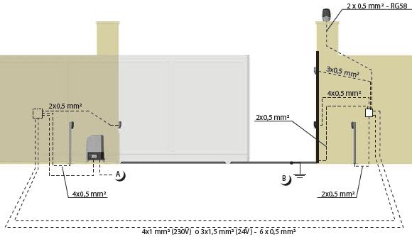 DEA Schéma de câblage LIVI N